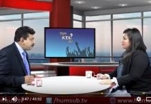 Right Kya Hai? With Sajid Ishaq (Guest: Fatima Tuz Zahra, Cyber Harassment Specialist) On HumSub TV