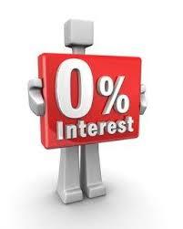 Pakistan's Interest Free Loan Scheme Gets Global Recognition