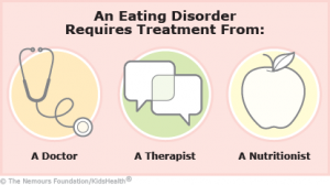 Understanding The Rising Eating Disorders In Australia