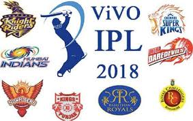 From IPL Today