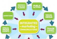 What Role Does Integrated Marketing Communication Play?