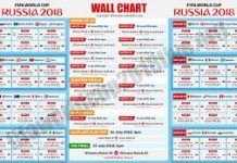 Russia Fifa WorldCup 2018 Schedule