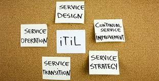 Your Guide To Using ITIL