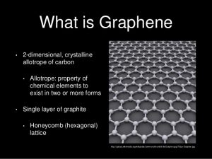 Graphene To Speed Up The Computer