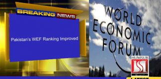 Pakistan's WEF Ranking Improved